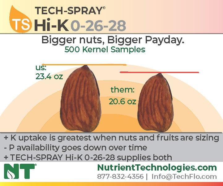 Phosphorus & Potassium Foliars Affect Nut Sizing